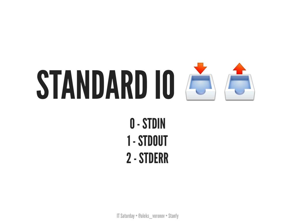IT Saturday • @aleks_voronov • Stanfy STANDARD ...