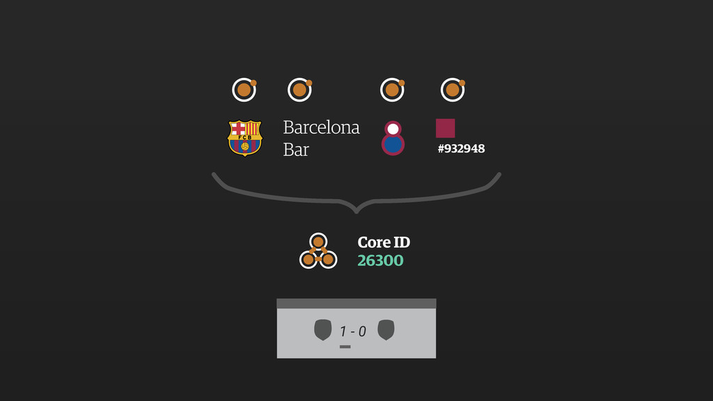 Barcelona Core ID 26300 #932948 Bar 1 - 0