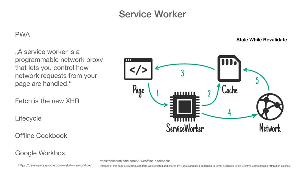 "Service Worker PWA  ""A service worker is a prog..."