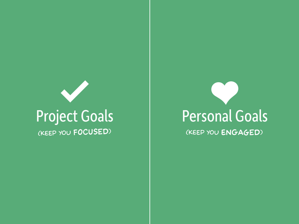Project Goals Personal Goals (kEep yoU fOcuSed)...