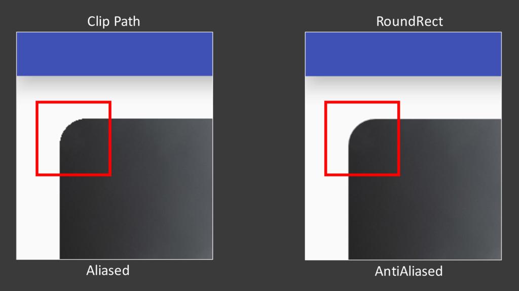 Clip Path RoundRect Aliased AntiAliased