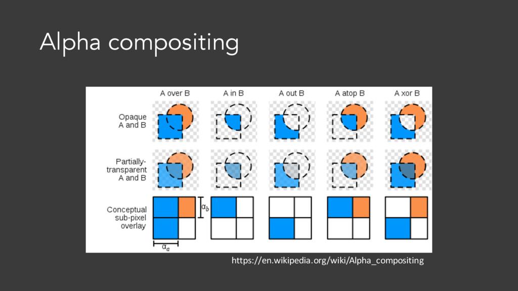 Alpha compositing https://en.wikipedia.org/wiki...