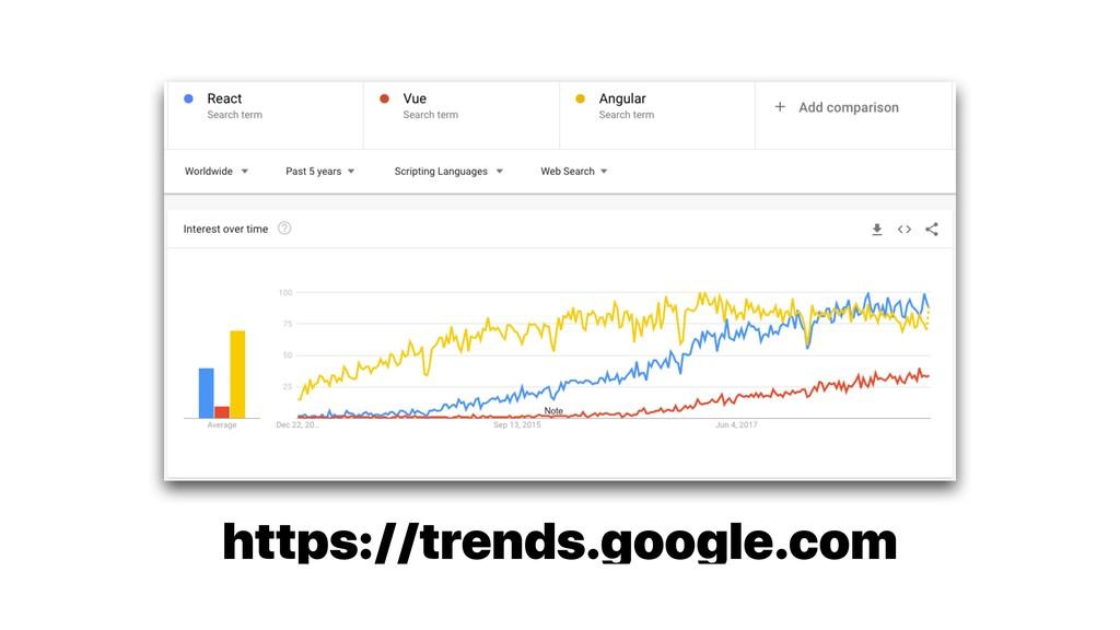 https://trends.google.com