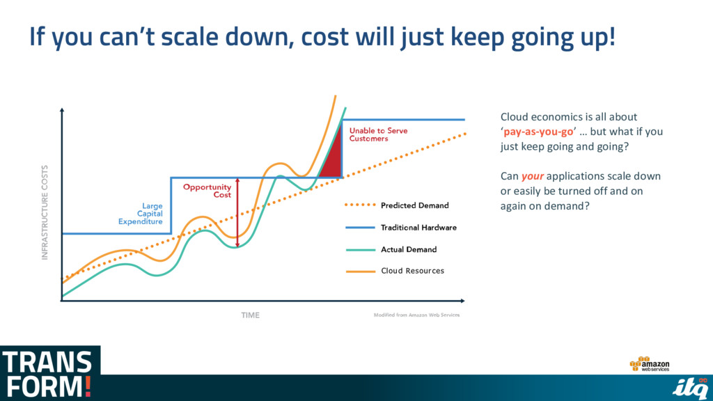 If you can't scale down, cost will just keep go...