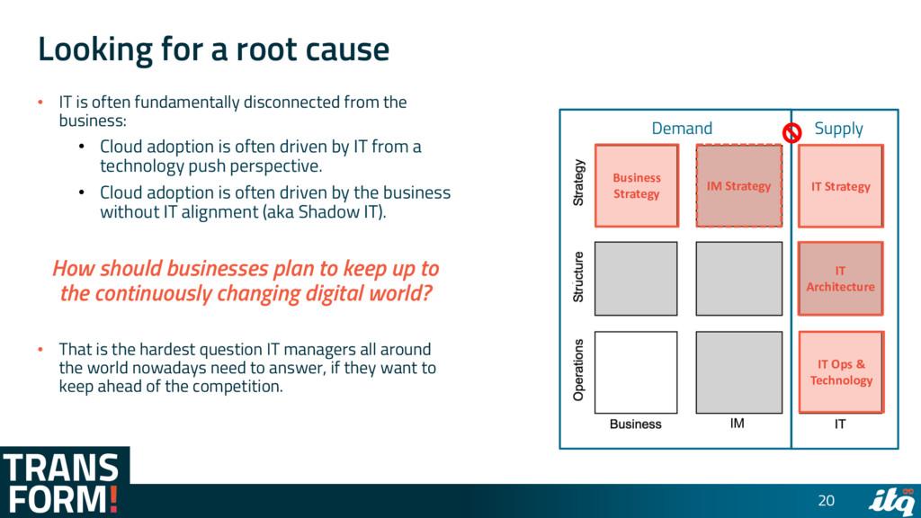 Demand Supply IM Business Strategy IM Strategy ...