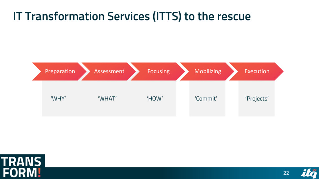 IT Transformation Services (ITTS) to the rescue...
