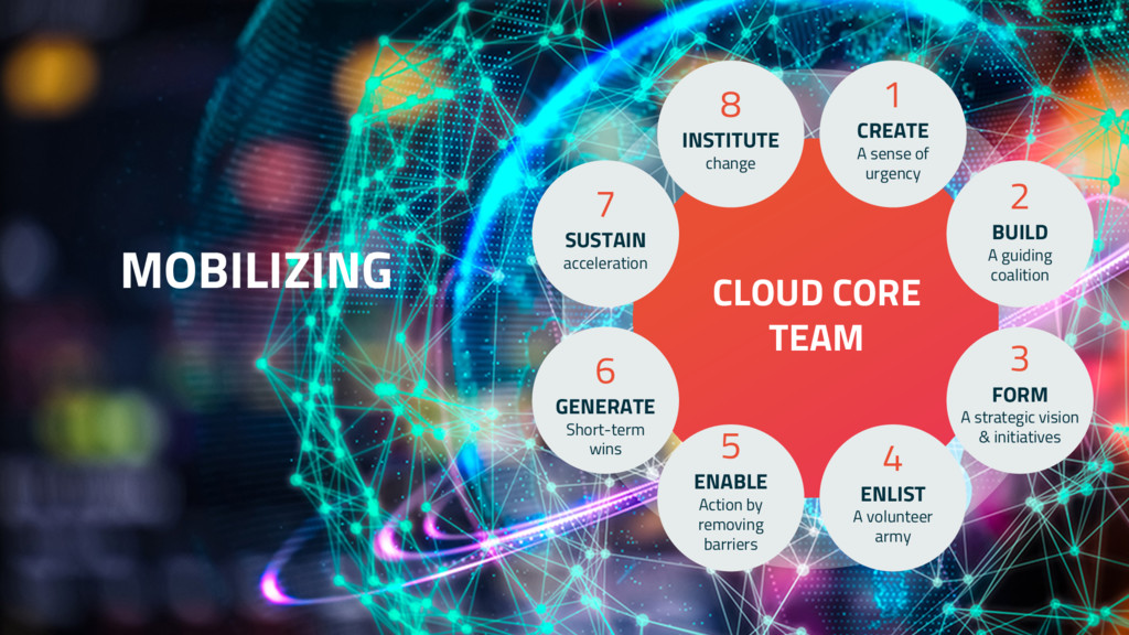 THE BIG OPPORTUNITY MOBILIZING CLOUD CENTER OF ...