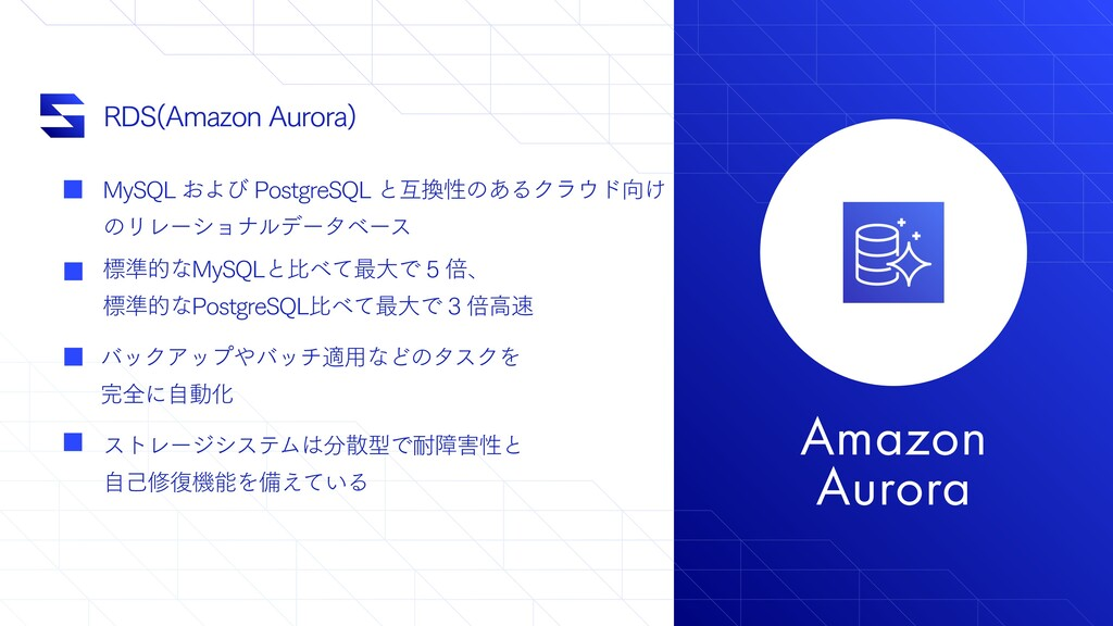"Amazon Aurora 3%4 ""NB[PO""VSPSB  .Z42-͓Αͼ1PTU..."