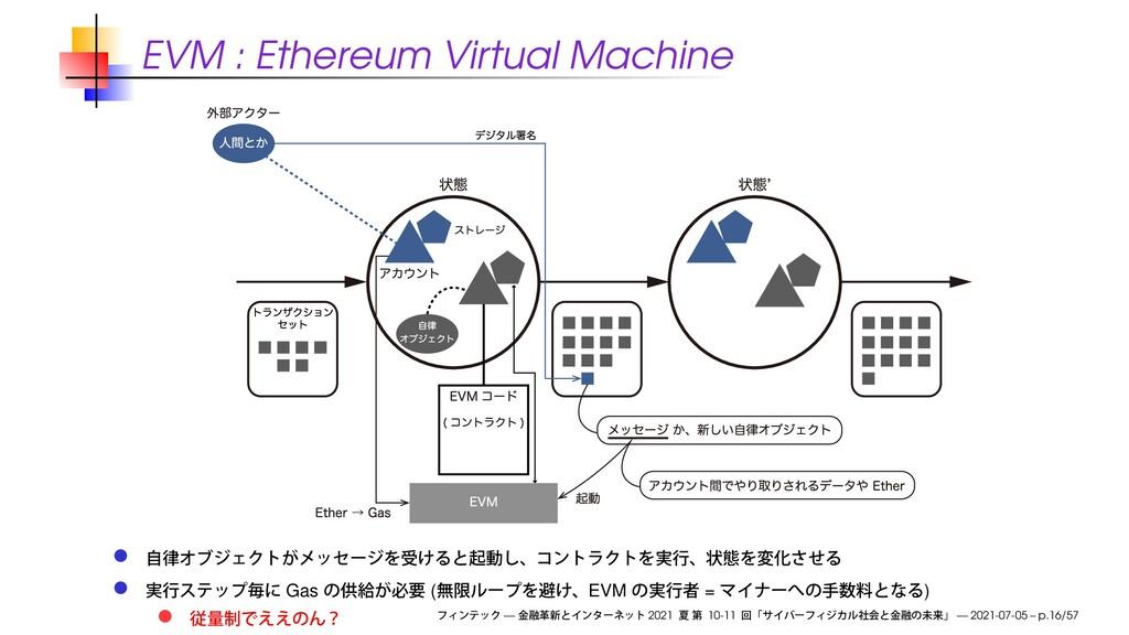 EVM : Ethereum Virtual Machine Gas ( EVM = ) — ...