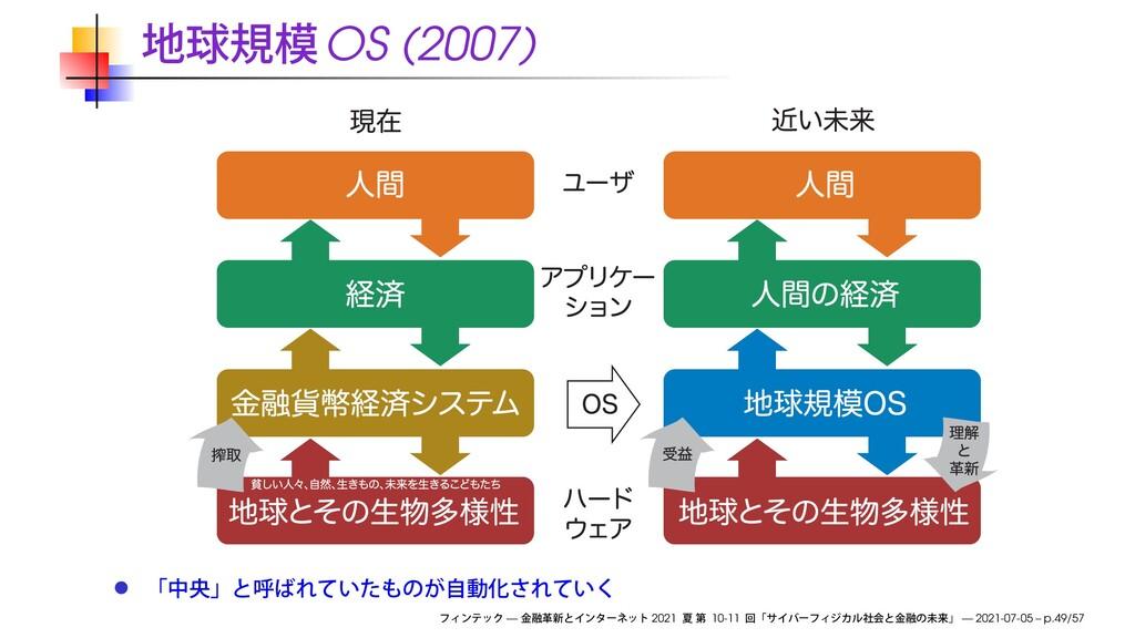 OS (2007) — 2021 10-11 — 2021-07-05 – p.49/57