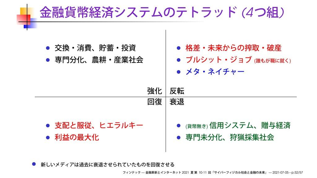 (4 ) ( ) ( ) — 2021 10-11 — 2021-07-05 – p.52/57