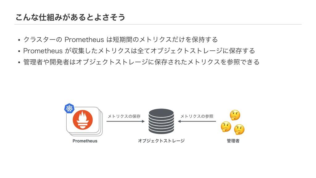 Prometheus ΦϒδΣΫτετϨʔδ ཧऀ ϝτϦΫεͷอଘ ϝτϦΫεͷর...