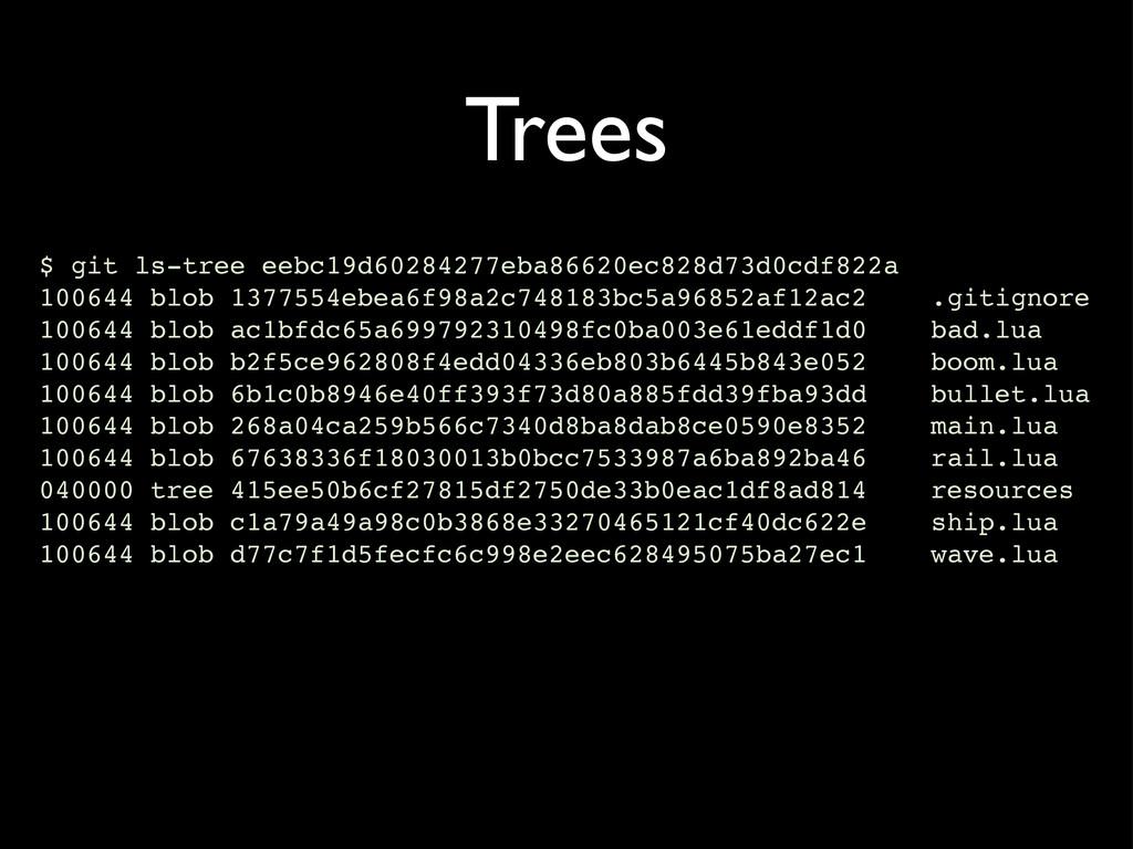 Trees $ git ls-tree eebc19d60284277eba86620ec82...
