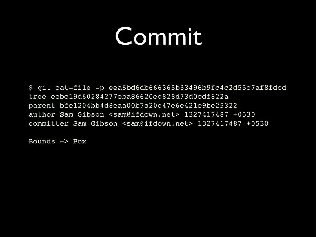 Commit $ git cat-file -p eea6bd6db666365b33496b...
