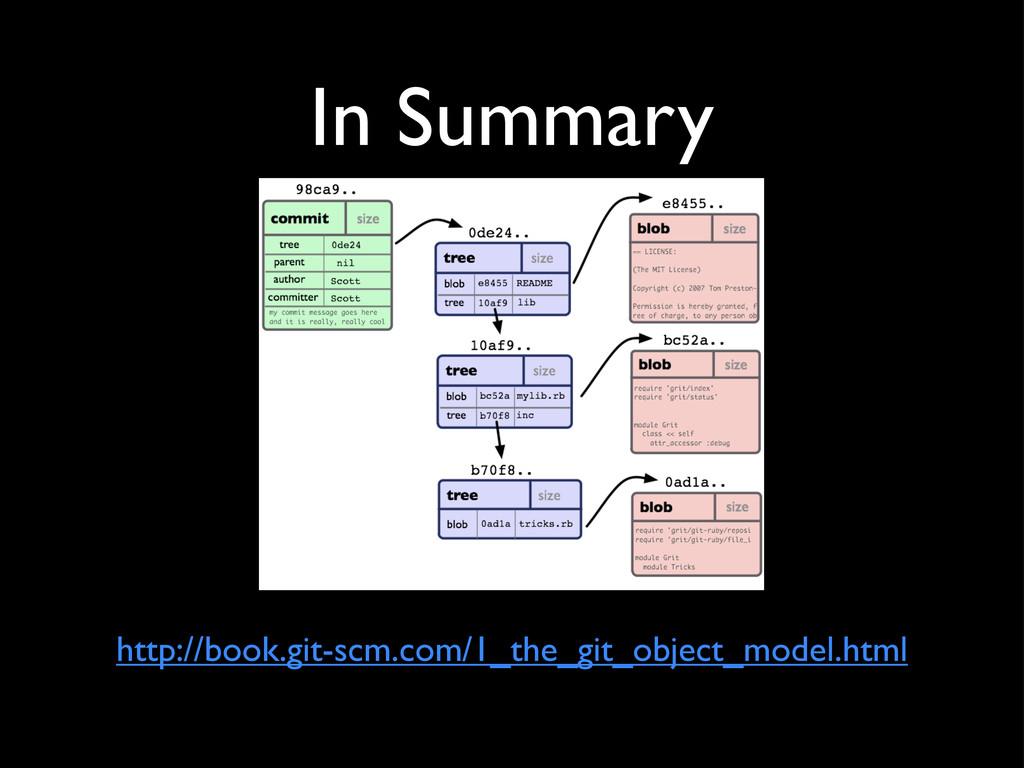 In Summary http://book.git-scm.com/1_the_git_ob...