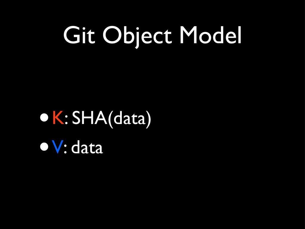 Git Object Model •K: SHA(data) •V: data