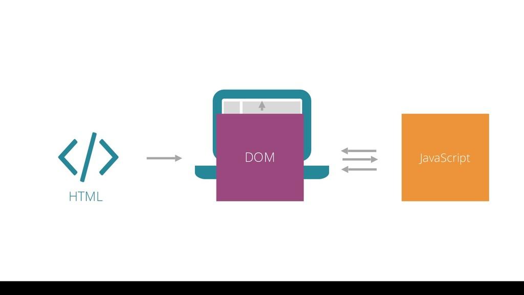 BROWSER DOM HTML JavaScript