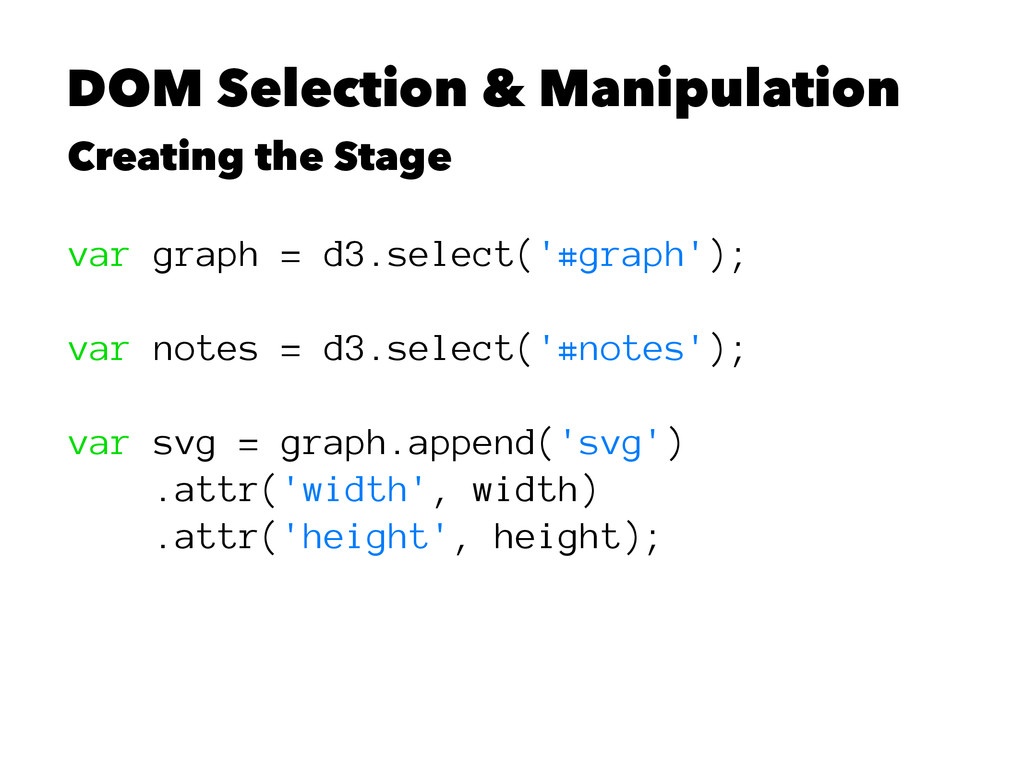 DOM Selection & Manipulation Creating the Stage...