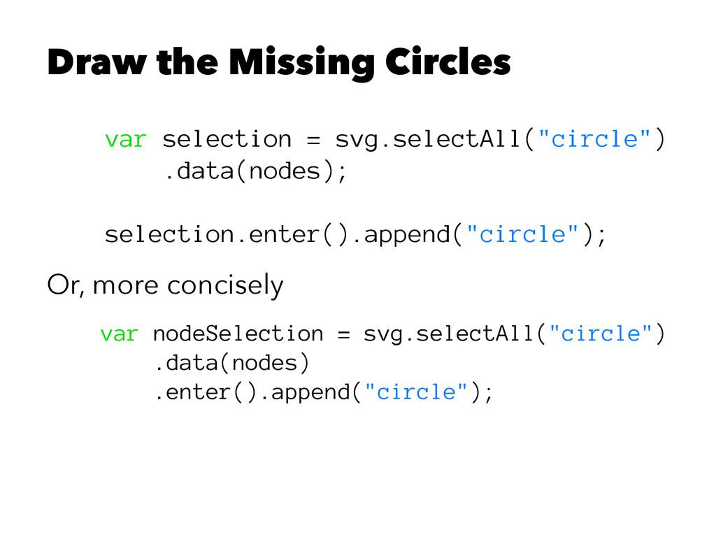 Draw the Missing Circles var selection = svg.se...
