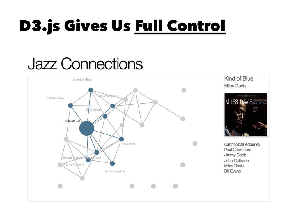 D3.js Gives Us Full Control