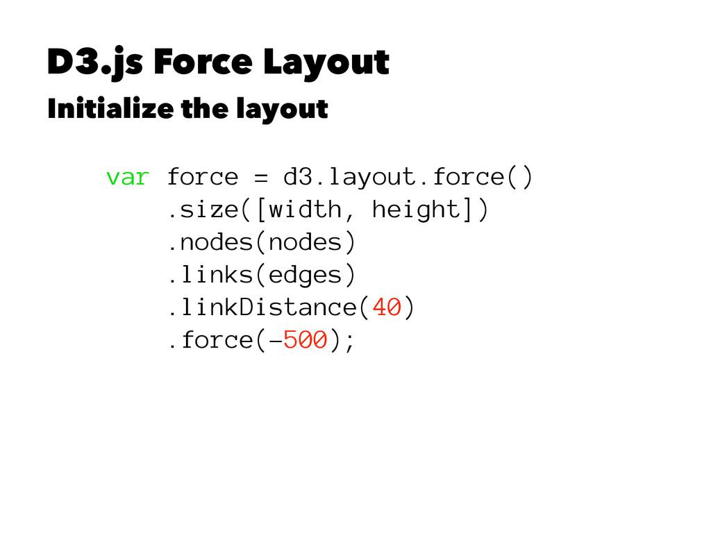 D3.js Force Layout Initialize the layout var fo...