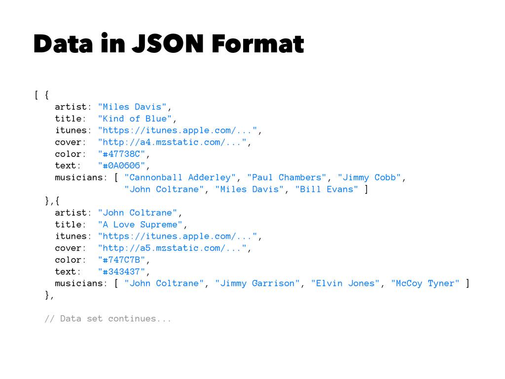 """Data in JSON Format [ { artist: """"Miles Davis"""", ..."""
