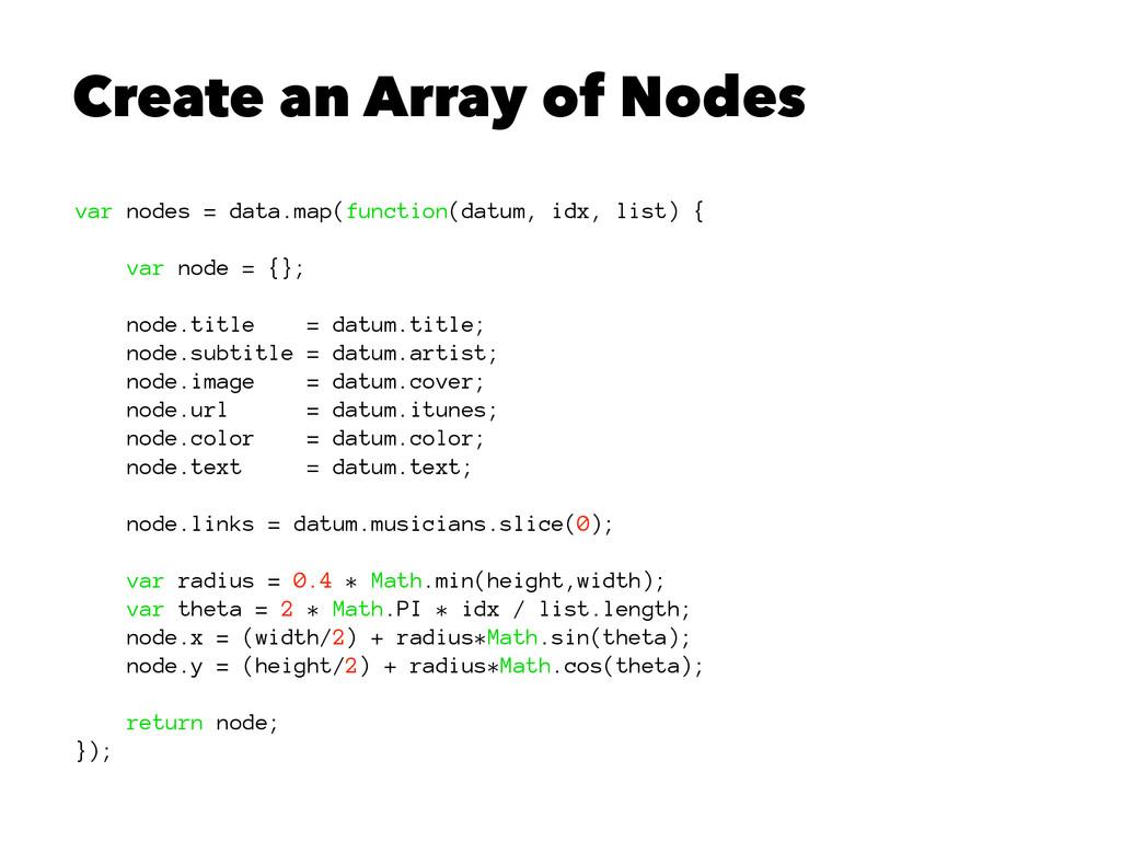 Create an Array of Nodes var nodes = data.map(f...