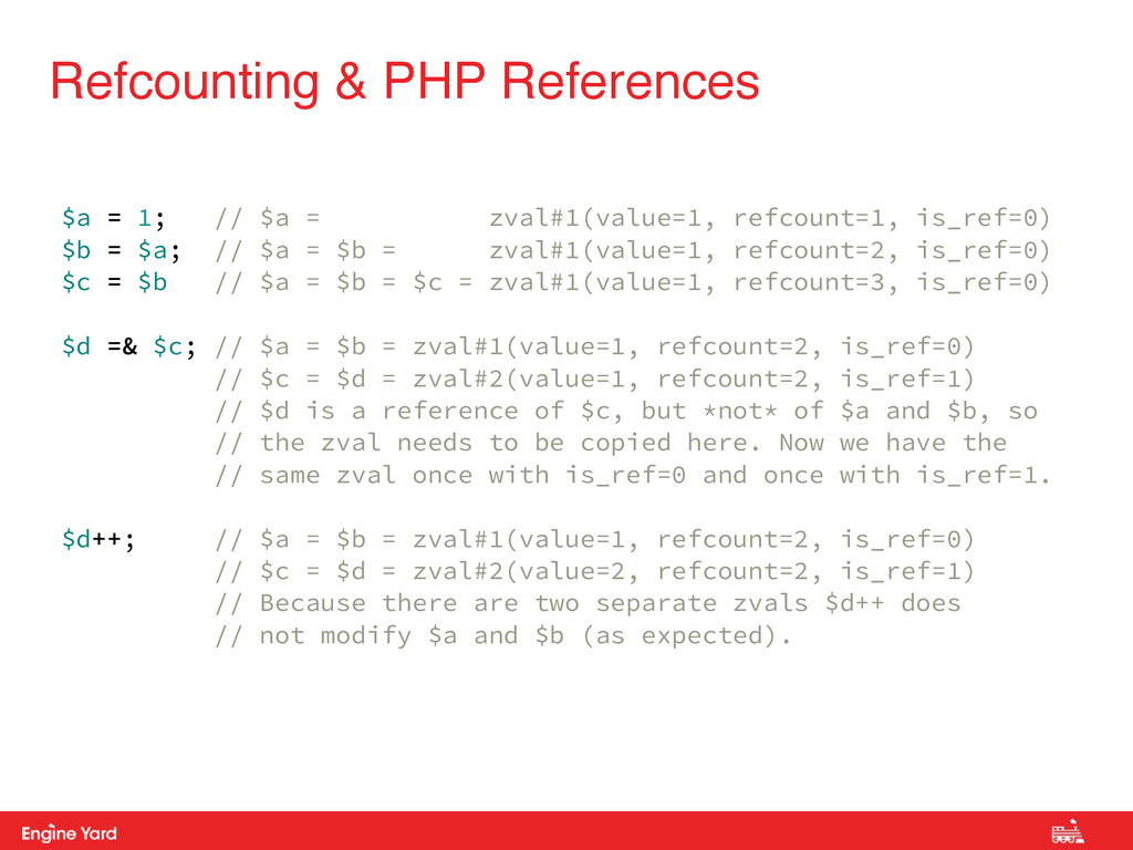 Proprietary and Confidential Refcounting & PHP ...