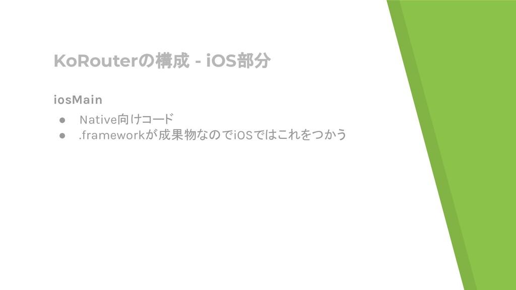 KoRouterの構成 - iOS部分 iosMain ● Native向けコード ● .fr...