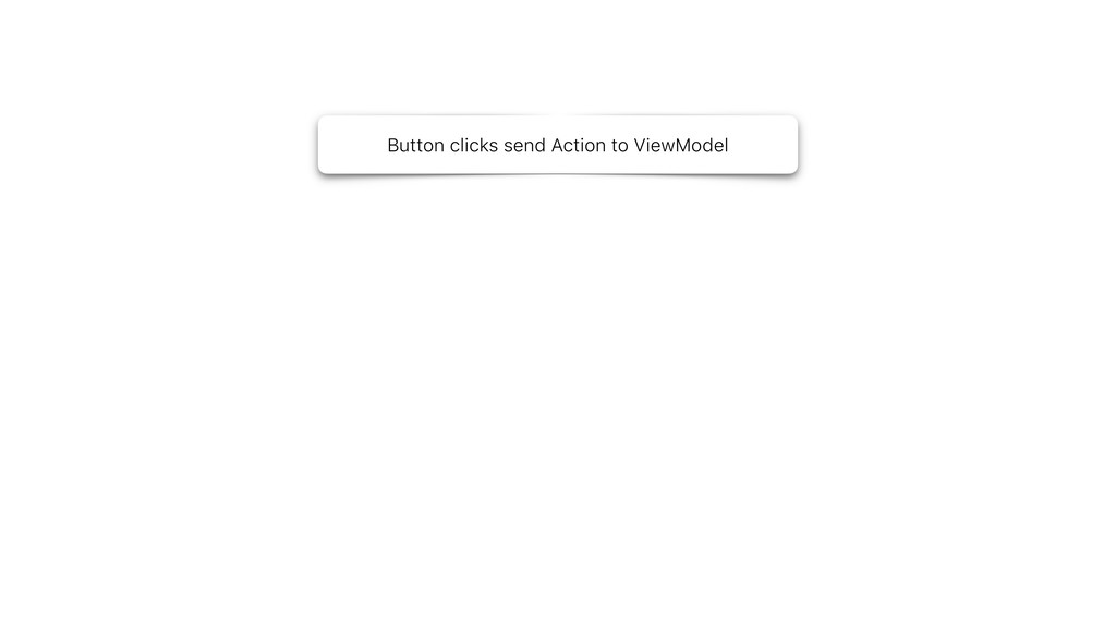 Button clicks send Action to ViewModel