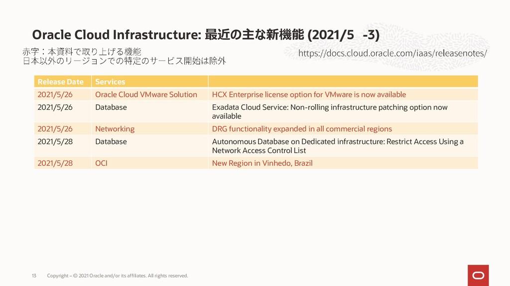 Oracle Cloud Infrastructure: 最近の主な新機能 (2021/5 -...