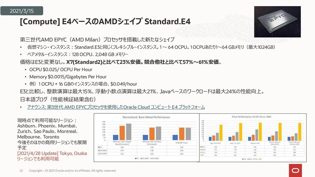 第三世代AMD EPYC(AMD Milan)プロセッサを搭載した新たなシェイプ • 仮想マシ...
