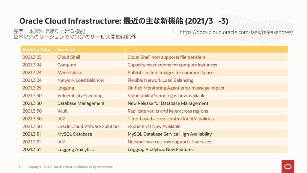Oracle Cloud Infrastructure: 最近の主な新機能 (2021/3 -...
