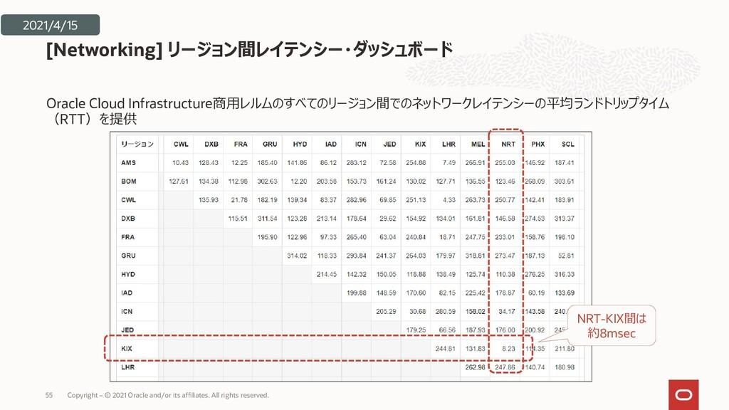 Oracle Cloud Infrastructure商用レルムのすべてのリージョン間でのネッ...