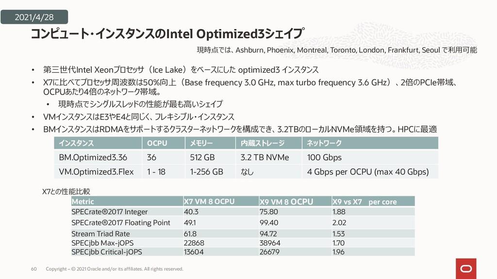 • 第三世代Intel Xeonプロセッサ(Ice Lake)をベースにした optimize...