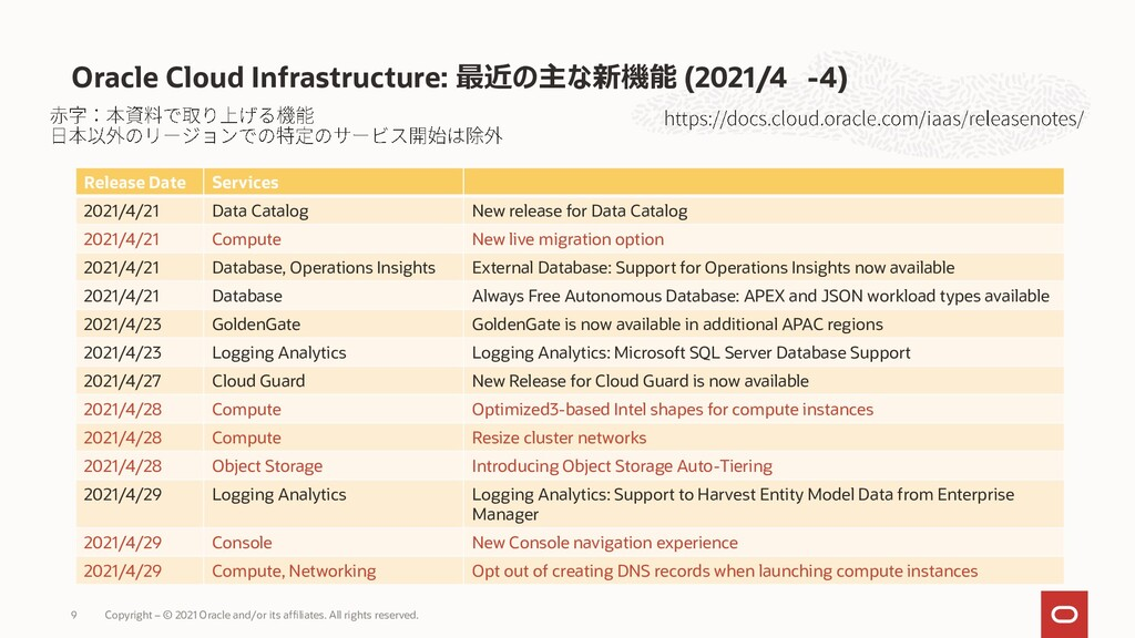 Oracle Cloud Infrastructure: 最近の主な新機能 (2021/4 -...