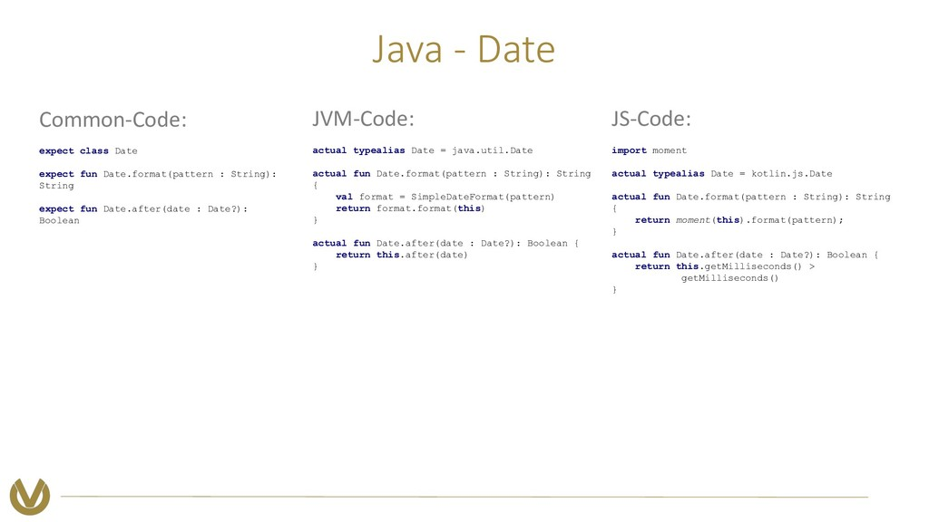 Java - Date Common-Code: expect class Date expe...