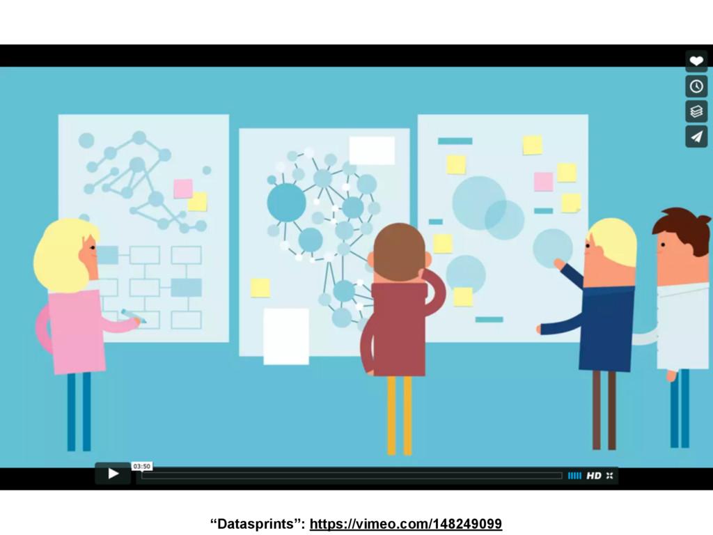 """Datasprints"": https://vimeo.com/148249099"