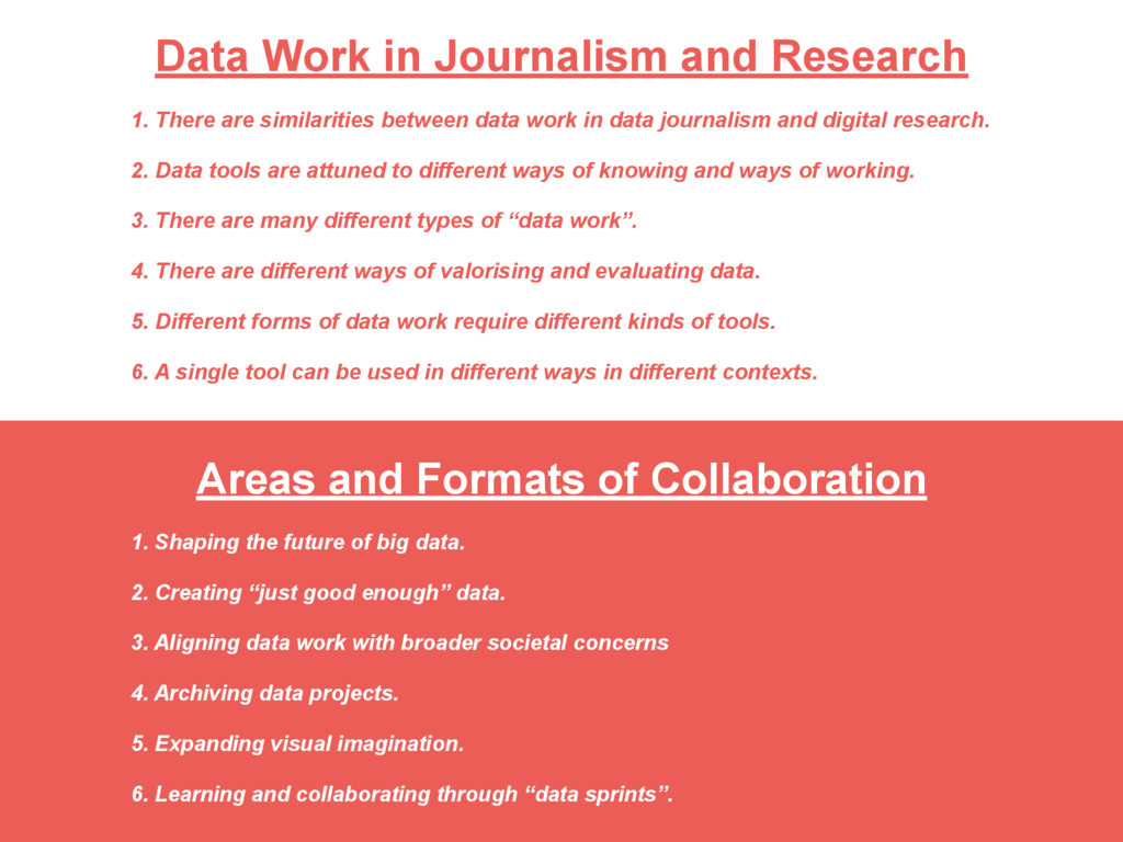 Areas and Formats of Collaboration 1. Shaping t...
