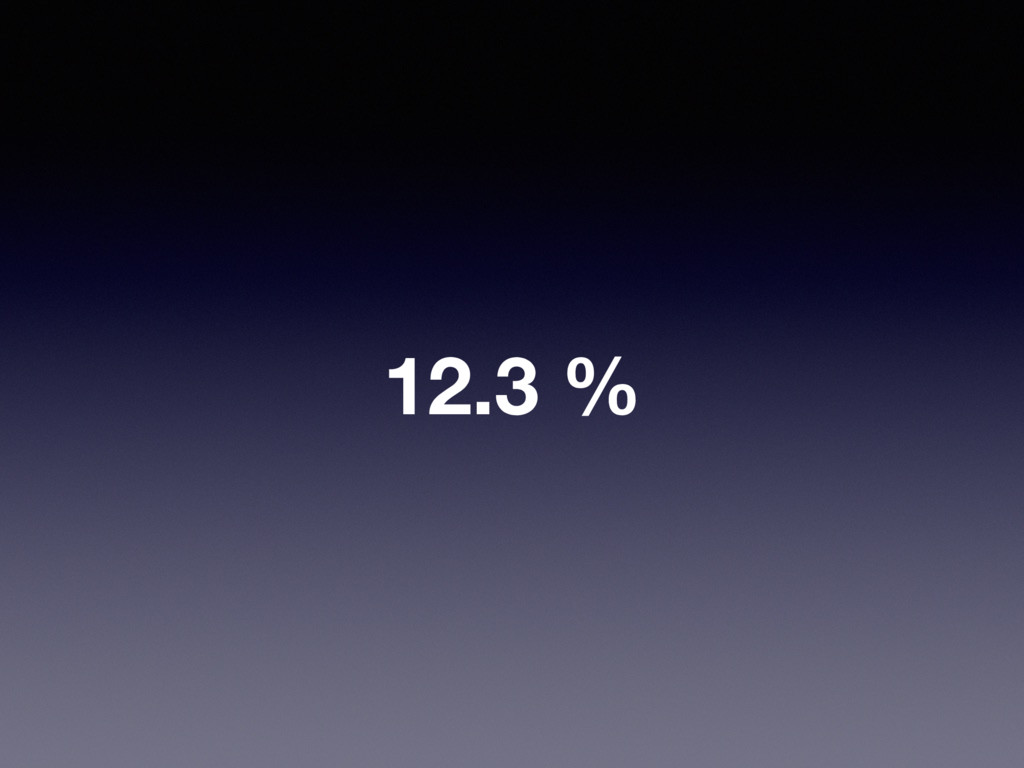 12.3 %