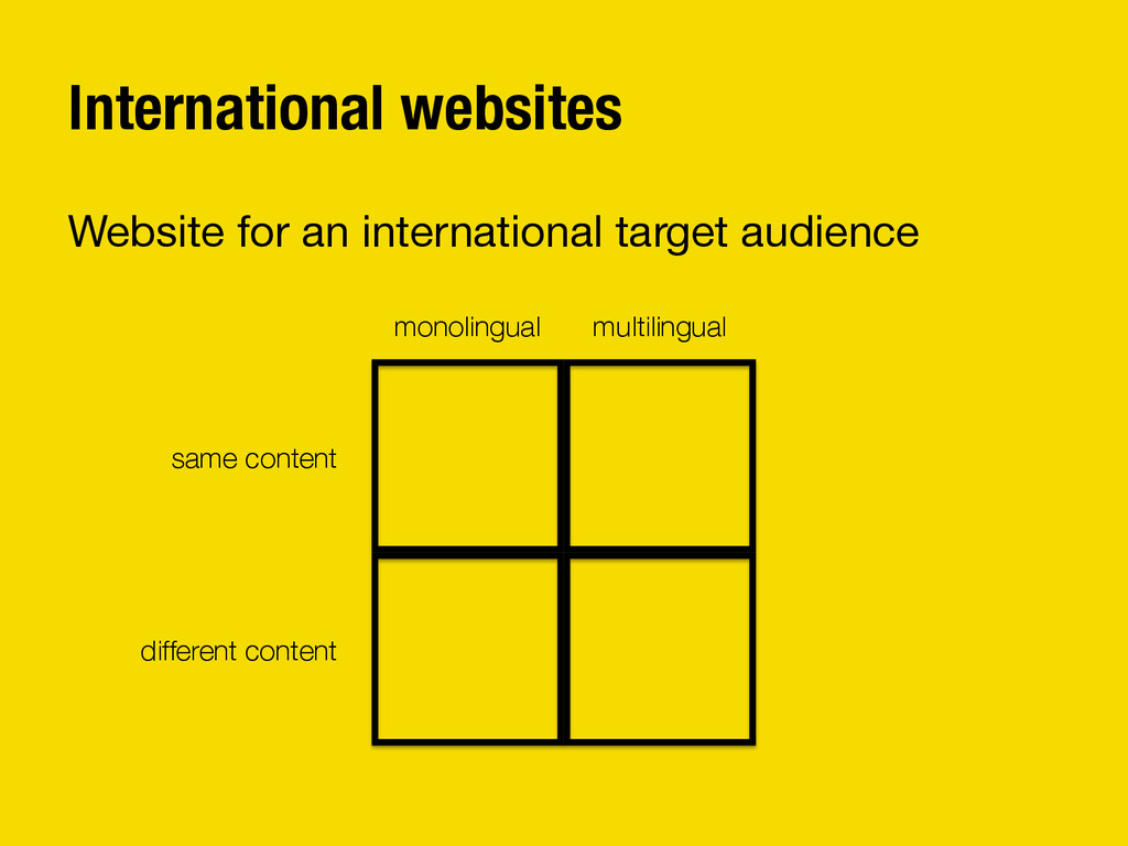 International websites
