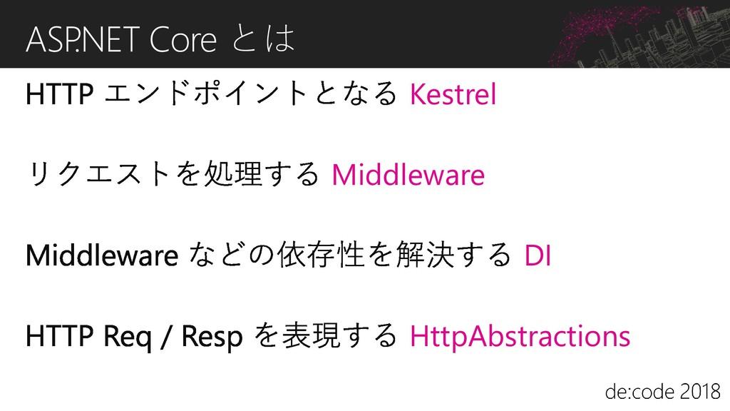 ASP .NET Core とは Kestrel Middleware DI HttpAbst...