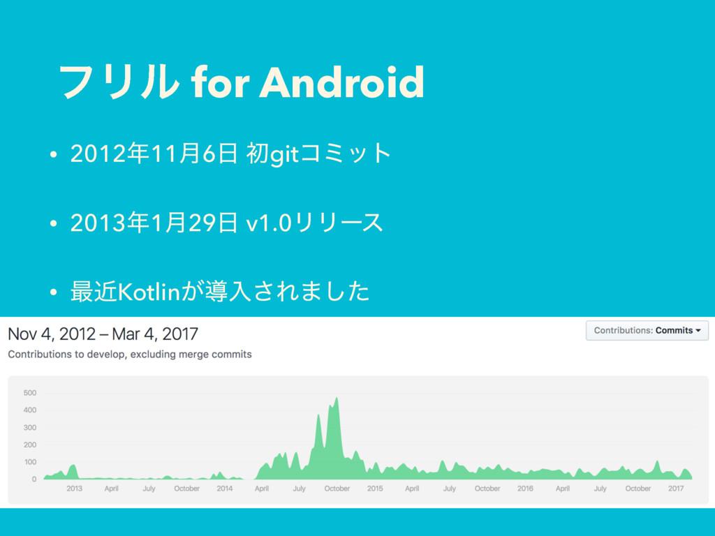 ϑϦϧ for Android • 201211݄6 ॳgitίϛοτ • 20131݄...