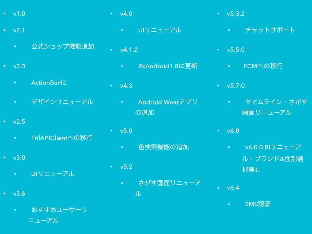 • v1.0 • v2.1 • ެࣜγϣοϓػՃ • v2.3 • ActionBarԽ ...