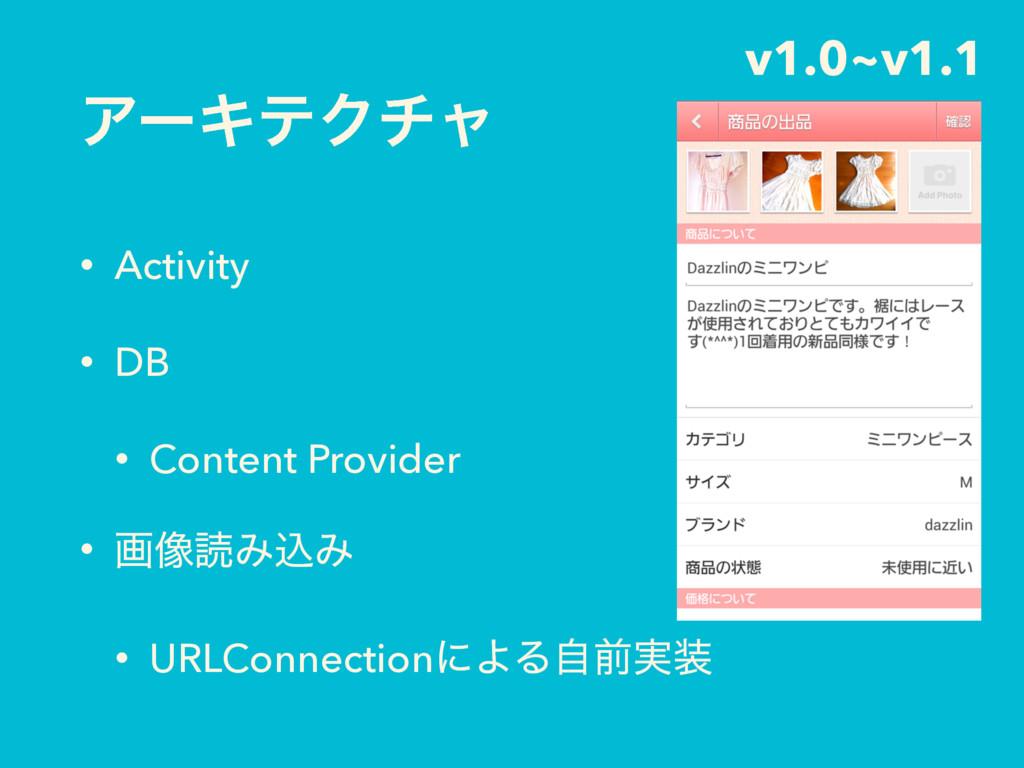 ΞʔΩςΫνϟ • Activity • DB • Content Provider • ը૾...