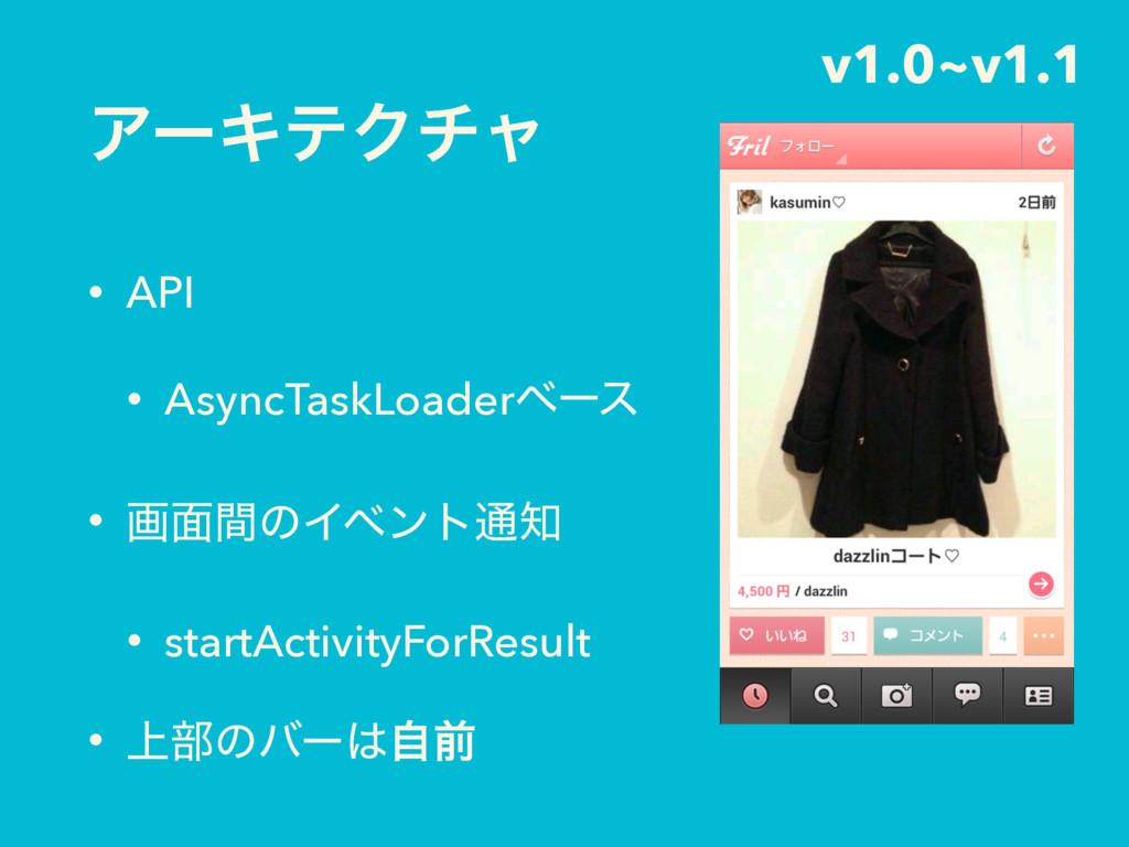 ΞʔΩςΫνϟ • API • AsyncTaskLoaderϕʔε • ը໘ؒͷΠϕϯτ௨...