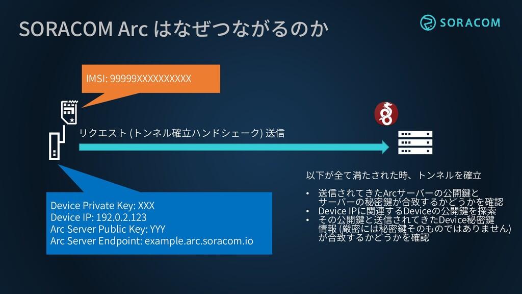 SORACOM Arc はなぜつながるのか Device Private Key: XXX D...