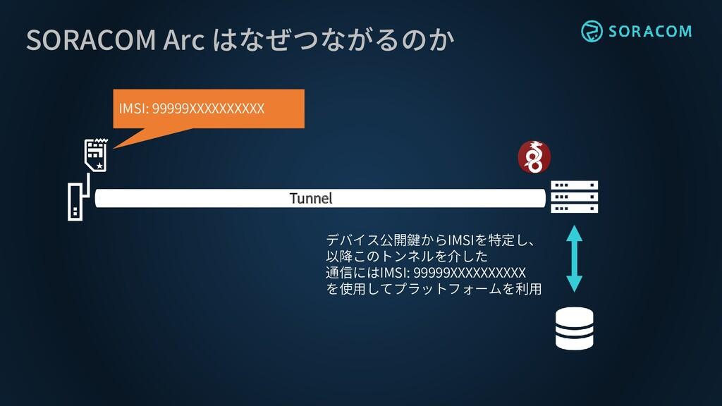 SORACOM Arc はなぜつながるのか IMSI: 99999XXXXXXXXXX Tun...