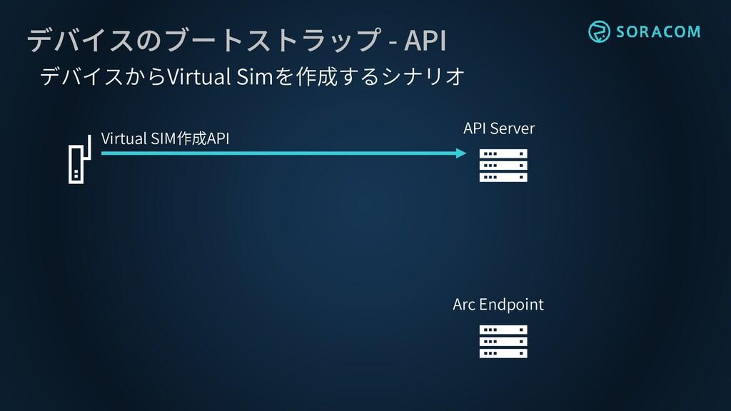 デバイスのブートストラップ - API Virtual SIM作成API API Server...