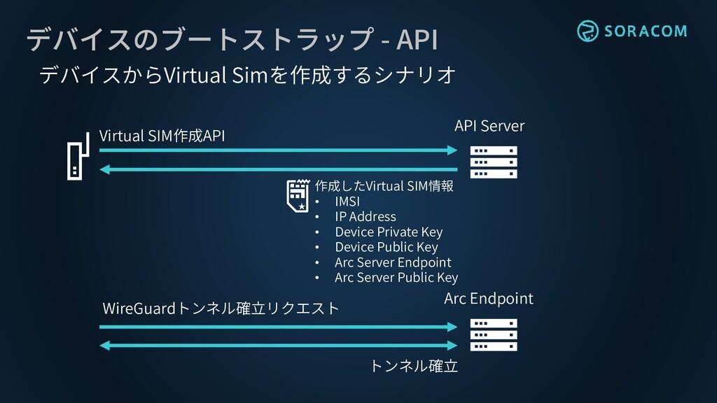 デバイスのブートストラップ - API Virtual SIM作成API 作成したVirtua...